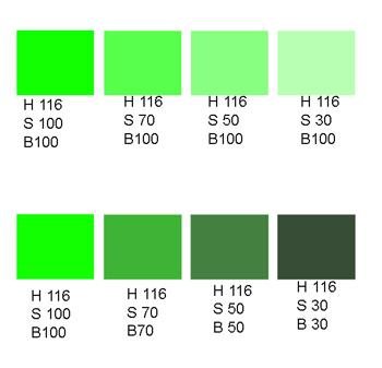 24b_le_ tre _coordinate_ dei _colori