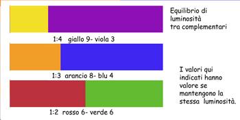 50_schema contrasto_quantità